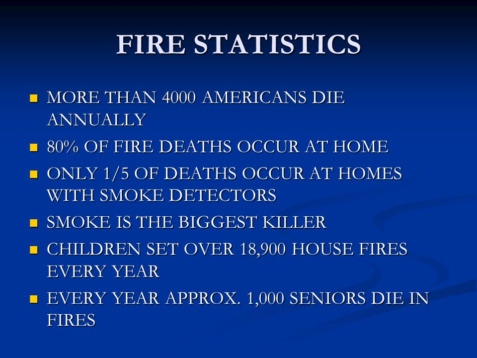 FIRE STATISTICS MORE THAN 4000 AMERICANS DIE ANNUALLY MORE THAN 4000 AMERICANS DIE ANNUALLY 80% OF FIRE DEATHS OCCUR AT HOME 80% OF FIRE DEATHS OCCUR AT HOME ONLY 1/5 OF DEATHS OCCUR AT HOMES WITH SMOKE DETECTORS ONLY 1/5 OF DEATHS OCCUR AT HOMES WITH SMOKE DETECTORS SMOKE IS THE BIGGEST KILLER SMOKE IS THE BIGGEST KILLER CHILDREN SET OVER 18,900 HOUSE FIRES EVERY YEAR CHILDREN SET OVER 18,900 HOUSE FIRES EVERY YEAR EVERY YEAR APPROX.