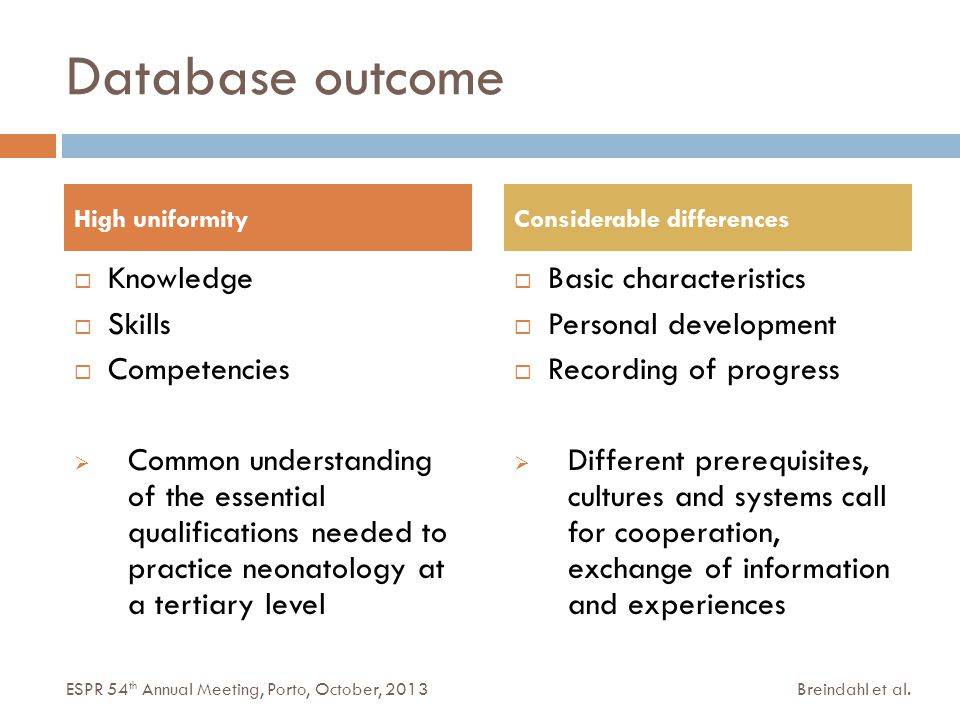 Database outcome  Knowledge  Skills  Competencies  Common understanding of the essential qualifications needed to practice neonatology at a tertiary level  Basic characteristics  Personal development  Recording of progress  Different prerequisites, cultures and systems call for cooperation, exchange of information and experiences High uniformityConsiderable differences Breindahl et al.ESPR 54 th Annual Meeting, Porto, October, 2013