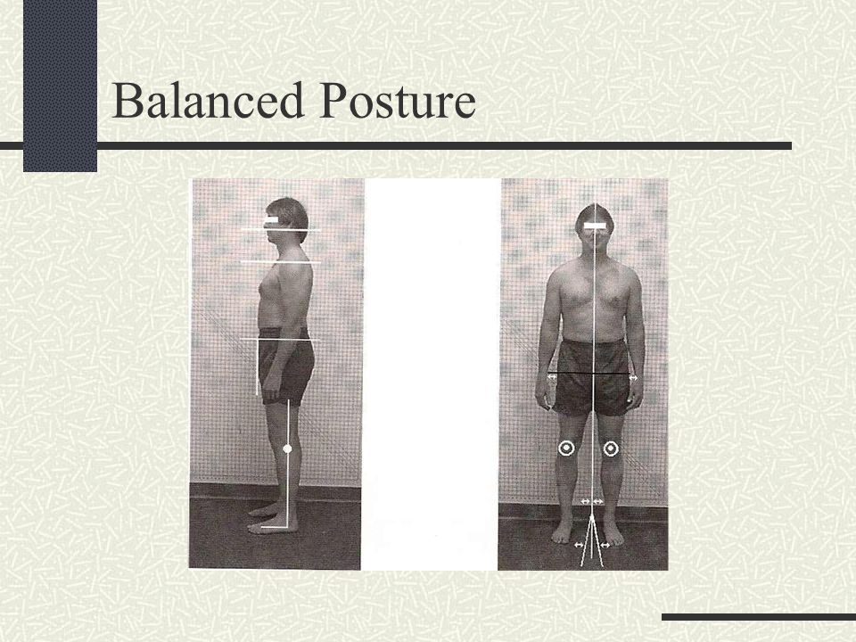 Effect of Habits on Posture Good habits contribute to a strong and stable posture.