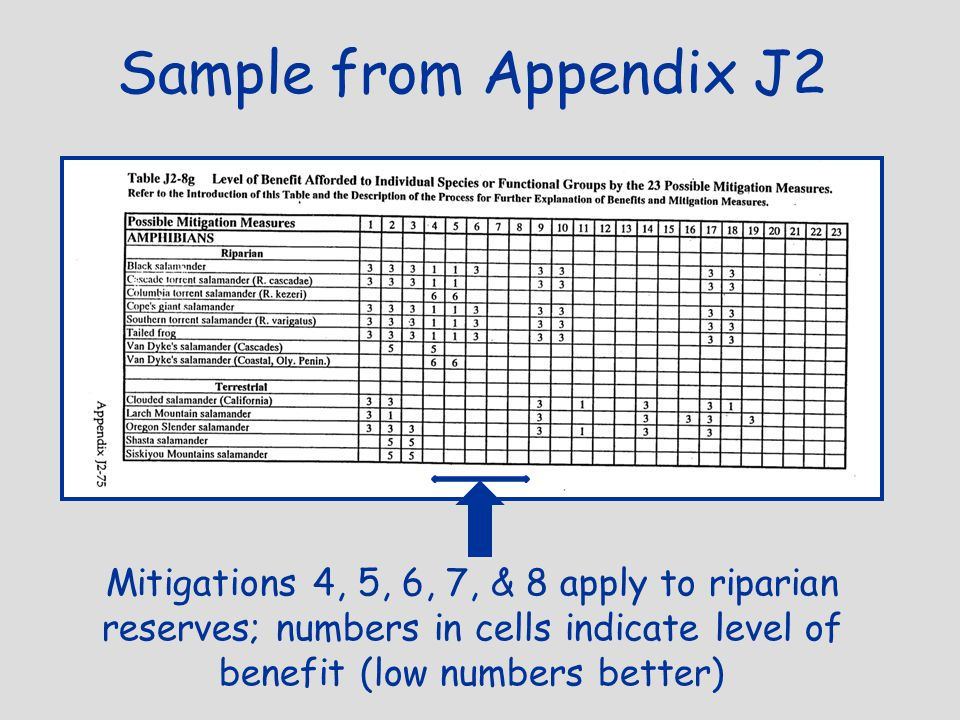 Sample from Appendix J2 Mitigations 4, 5, 6, 7, & 8 apply to riparian reserves; numbers in cells indicate level of benefit (low numbers better)