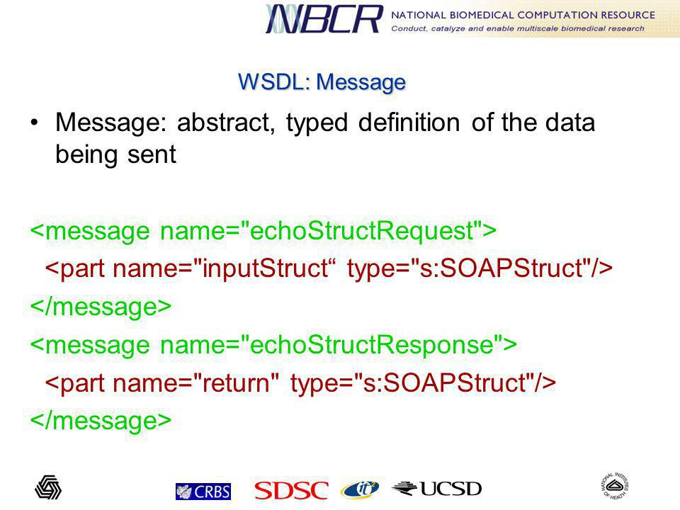WSDL: Message Message: abstract, typed definition of the data being sent