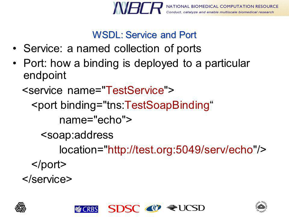 WSDL: Service and Port Service: a named collection of ports Port: how a binding is deployed to a particular endpoint <port binding= tns:TestSoapBinding name= echo > <soap:address location=   />