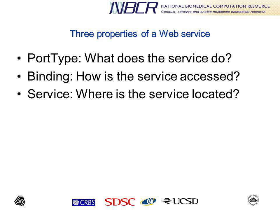 Three properties of a Web service PortType: What does the service do.