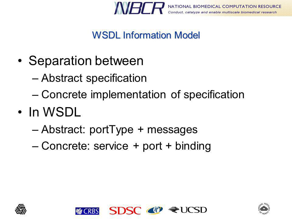 WSDL Information Model Separation between –Abstract specification –Concrete implementation of specification In WSDL –Abstract: portType + messages –Concrete: service + port + binding