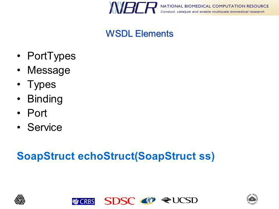 WSDL Elements PortTypes Message Types Binding Port Service SoapStruct echoStruct(SoapStruct ss)