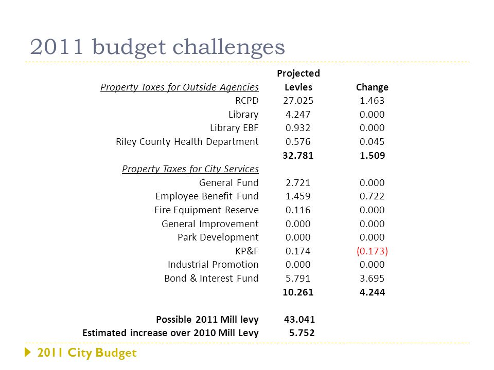 2011 City Budget  What is the City Commission's response to…  Citizens CIP requests, especially DMI  Fire station expansion  aTa funding for the future  Any other concerns 2011 budget considerations