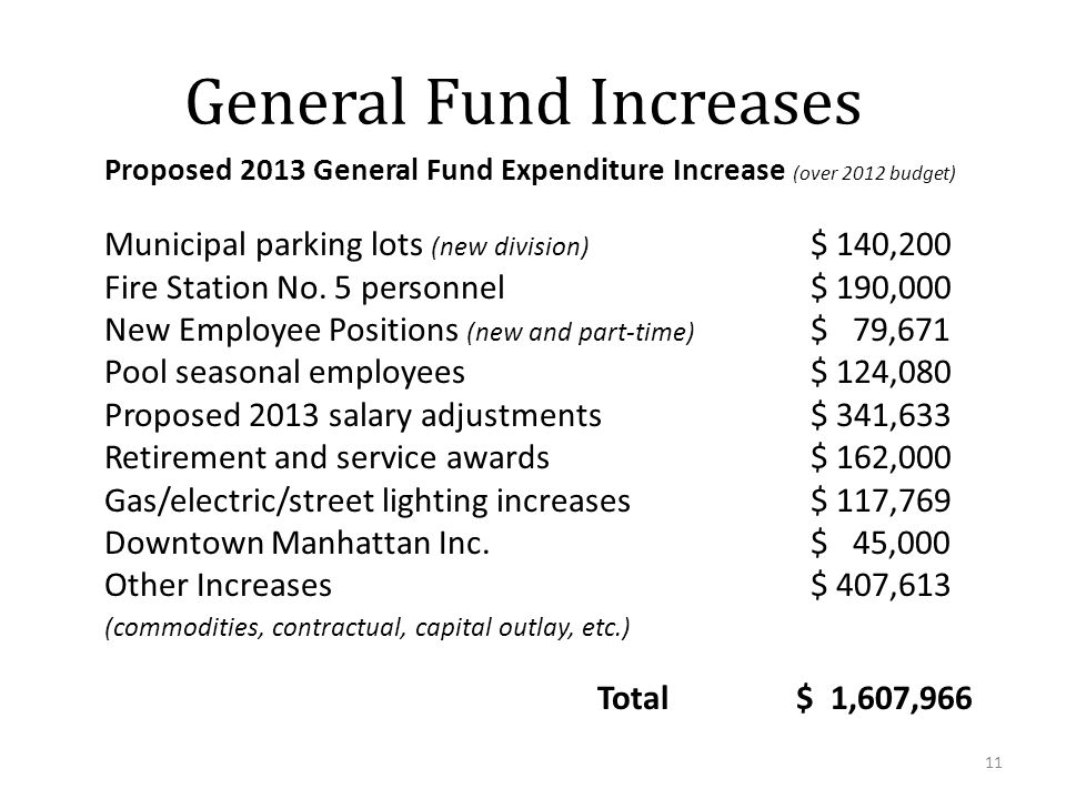 General Fund Increases Proposed 2013 General Fund Expenditure Increase (over 2012 budget) Municipal parking lots (new division) $ 140,200 Fire Station No.