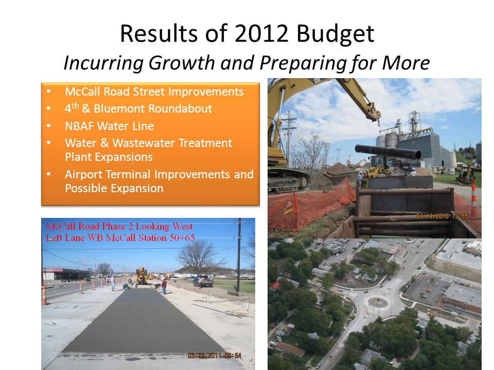 Results of 2012 Budget Incurring Growth and Preparing for More 29