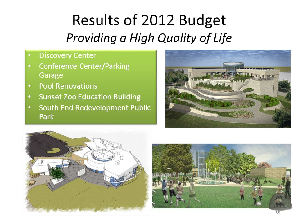 Results of 2012 Budget Providing a High Quality of Life 33