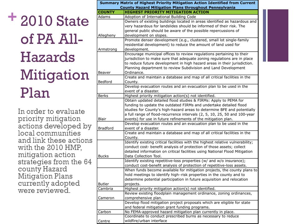 + 2010 State of PA All- Hazards Mitigation Plan In order to evaluate priority mitigation actions developed by local communities and link these actions