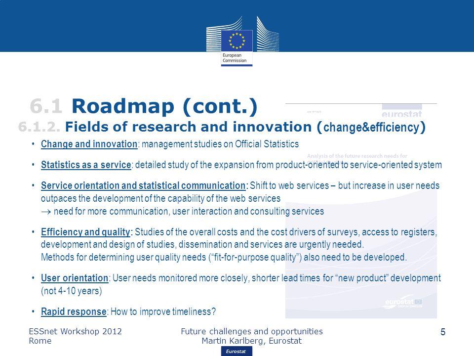 Eurostat 6.1 Roadmap (cont.) 6.1.2.
