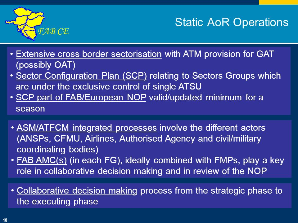 Click to edit Master title style Click to edit Master text styles Second level Third level Fourth level Fifth level 01/10/201410 FAB CE Static AoR Operations Extensive cross border sectorisation with ATM provision for GAT (possibly OAT) Sector Configuration Plan (SCP) relating to Sectors Groups which are under the exclusive control of single ATSU SCP part of FAB/European NOP valid/updated minimum for a season ASM/ATFCM integrated processes involve the different actors (ANSPs, CFMU, Airlines, Authorised Agency and civil/military coordinating bodies) FAB AMC(s) (in each FG), ideally combined with FMPs, play a key role in collaborative decision making and in review of the NOP Collaborative decision making process from the strategic phase to the executing phase