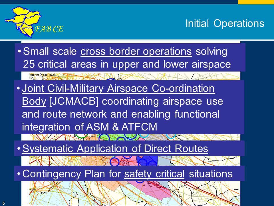 Click to edit Master title style Click to edit Master text styles Second level Third level Fourth level Fifth level 01/10/20145 5 FAB CE Initial Operations Small scale cross border operations solving 25 critical areas in upper and lower airspace Joint Civil-Military Airspace Co-ordination Body [JCMACB] coordinating airspace use and route network and enabling functional integration of ASM & ATFCM Systematic Application of Direct Routes Contingency Plan for safety critical situations