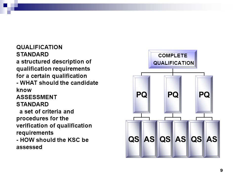 9 COMPLETE QUA LIFIC ATIO N PQ QSQSASAS QSQSASAS QSQSASAS QUALIFICATION STANDARD a structured description of qualification requirements for a certain qualification - WHAT should the candidate know ASSESSMENT STANDARD a set of criteria and procedures for the verification of qualification requirements - HOW should the KSC be assessed