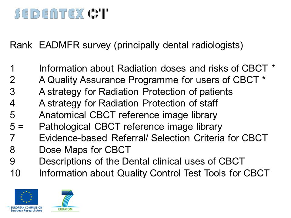 Rank EADMFR survey (principally dental radiologists) 1 Information about Radiation doses and risks of CBCT* 2 A Quality Assurance Programme for users