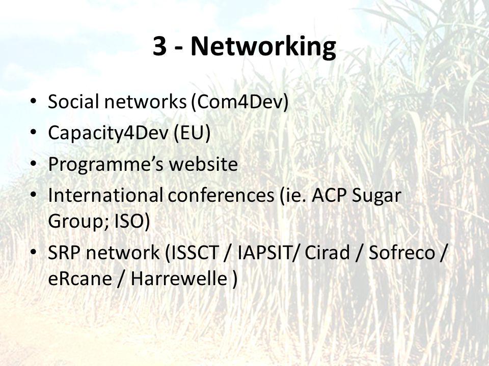3 - Networking Social networks (Com4Dev) Capacity4Dev (EU) Programme's website International conferences (ie.