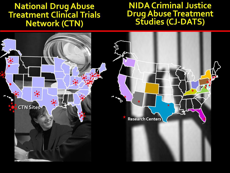 NIDA Criminal Justice Drug Abuse Treatment Studies (CJ-DATS) National Drug Abuse Treatment Clinical Trials Network (CTN) National Drug Abuse Treatment