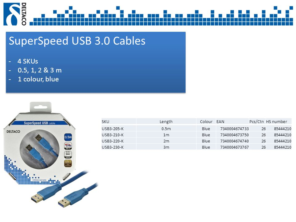 SuperSpeed USB 3.0 Cables - 4 SKUs -0.5, 1, 2 & 3 m -1 colour, blue SuperSpeed USB 3.0 Cables - 4 SKUs -0.5, 1, 2 & 3 m -1 colour, blue SKULengthColourEANPcs/CtnHS number USB3-205-K0.5mBlue73400046747332685444210 USB3-210-K1mBlue73400046737502685444210 USB3-220-K2mBlue73400046747402685444210 USB3-230-K3mBlue73400046737672685444210