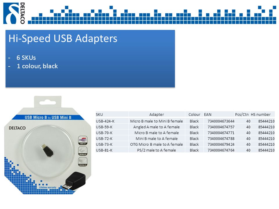 Hi-Speed USB Adapters - 6 SKUs -1 colour, black Hi-Speed USB Adapters - 6 SKUs -1 colour, black SKUAdapterColourEANPcs/CtnHS number USB-424-KMicro B male to Mini B femaleBlack73400046736444085444210 USB-59-KAngled A male to A femaleBlack73400046747574085444210 USB-70-KMicro B male to A femaleBlack73400046747714085444210 USB-72-KMini B male to A femaleBlack73400046747884085444210 USB-73-KOTG Micro B male to A femaleBlack73400046794244085444210 USB-81-KPS/2 male to A femaleBlack73400046747644085444210
