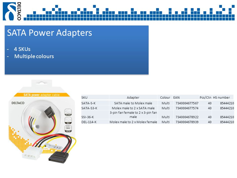 SATA Power Adapters - 4 SKUs -Multiple colours SATA Power Adapters - 4 SKUs -Multiple colours SKUAdapterColourEANPcs/CtnHS number SATA-S-KSATA male to Molex maleMulti73400046775674085444210 SATA-S3-KMolex male to 2 x SATA maleMulti73400046775744085444210 SSI-36-K 3-pin fan female to 2 x 3-pin fan maleMulti73400046789224085444210 DEL-114-KMolex male to 2 x Molex femaleMulti73400046789394085444210