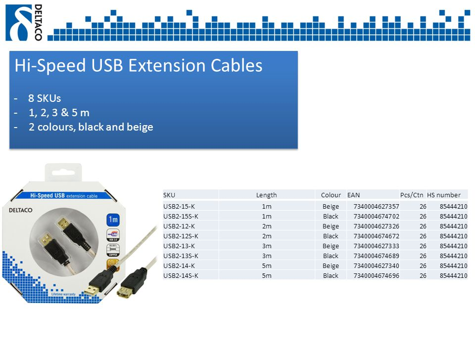 HDMI High Speed with Ethernet Cables - 13 SKUs -0,5, 1, 1,5, 2, 3, 5 & 7 m -2 colours, black and white HDMI High Speed with Ethernet Cables - 13 SKUs -0,5, 1, 1,5, 2, 3, 5 & 7 m -2 colours, black and white SKULength/AdapterColourEANPcs/CtnHS number HDMI-1005-K0.5mBlack73400046790352685444210 HDMI-1010A-K1mWhite73400046751432685444210 HDMI-1010-K1mBlack73400046739342685444210 HDMI-1015A-K1.5mWhite73400046751742685444210 HDMI-1015-K1.5mBlack73400046739582685444210 HDMI-1020A-K2mWhite73400046752112685444210 HDMI-1020-K2mBlack73400046622282685444210 HDMI-1030A-K3mWhite73400046752661485444210 HDMI-1030-K3mBlack73400046622351485444210 HDMI-1050A-K5mWhite73400046753031085444210 HDMI-1050-K5mBlack73400046622421085444210 HDMI-1060A-K7mWhite73400046753411085444210 HDMI-1060-K7mBlack73400046740161085444210