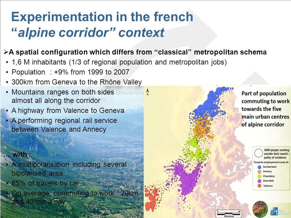 Experimentation in the french alpine corridor context  A spatial configuration which differs from classical metropolitan schema 1,6 M inhabitants (1/3 of regional population and metropolitan jobs) Population : +9% from 1999 to km from Geneva to the Rhône Valley Mountains ranges on both sides almost all along the corridor A highway from Valence to Geneva A performing regional rail service between Valence and Annecy … with : A multipolarisation including several bipolarised area 85% of travels by car On average, commuting to work : 20km and 40 mn a day