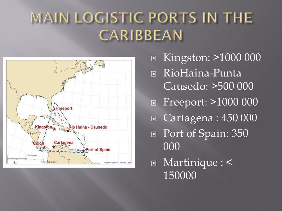  Kingston: >1000 000  RioHaina-Punta Causedo: >500 000  Freeport: >1000 000  Cartagena : 450 000  Port of Spain: 350 000  Martinique : < 150000