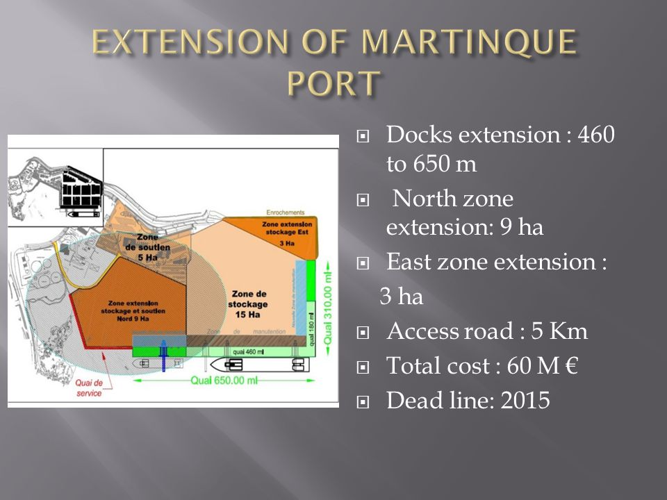  Docks extension : 460 to 650 m  North zone extension: 9 ha  East zone extension : 3 ha  Access road : 5 Km  Total cost : 60 M €  Dead line: 201
