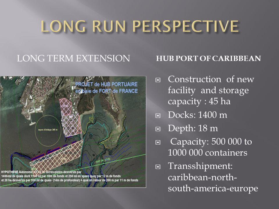 LONG TERM EXTENSION HUB PORT OF CARIBBEAN  Construction of new facility and storage capacity : 45 ha  Docks: 1400 m  Depth: 18 m  Capacity: 500 00
