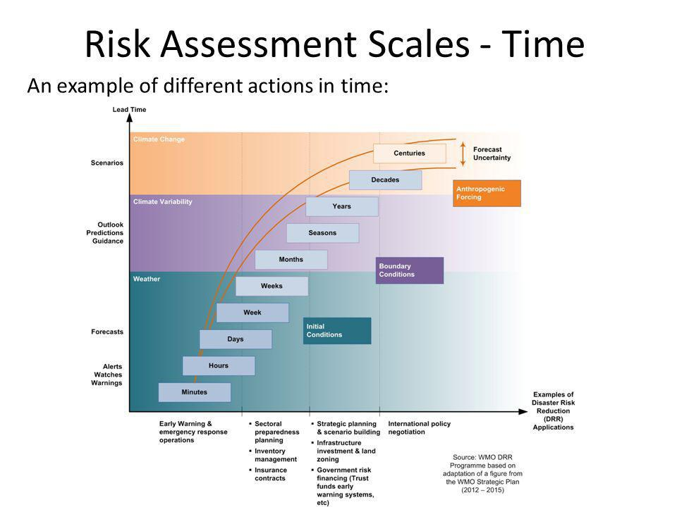 Risk Assessment Scales - Time An example of different actions in time: