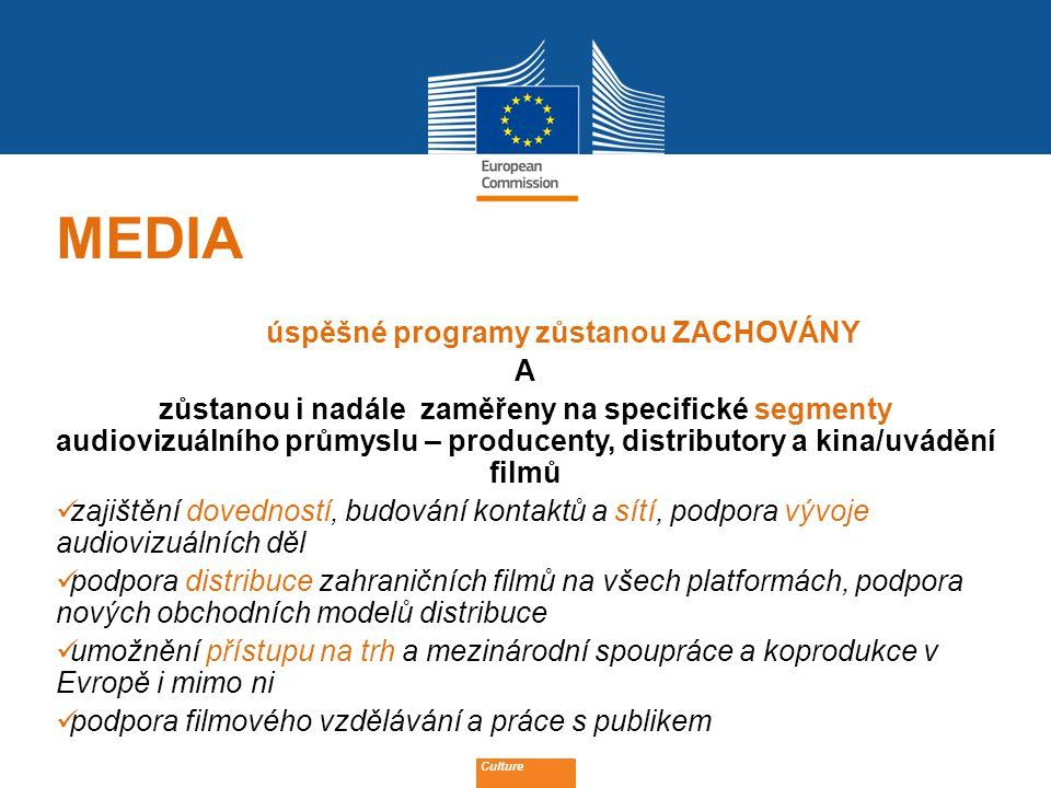 Date: in 12 pts MEDIA úspěšné programy zůstanou ZACHOVÁNY A zůstanou i nadále zaměřeny na specifické segmenty audiovizuálního průmyslu – producenty, distributory a kina/uvádění filmů zajištění dovedností, budování kontaktů a sítí, podpora vývoje audiovizuálních děl podpora distribuce zahraničních filmů na všech platformách, podpora nových obchodních modelů distribuce umožnění přístupu na trh a mezinárodní spoupráce a koprodukce v Evropě i mimo ni podpora filmového vzdělávání a práce s publikem Culture