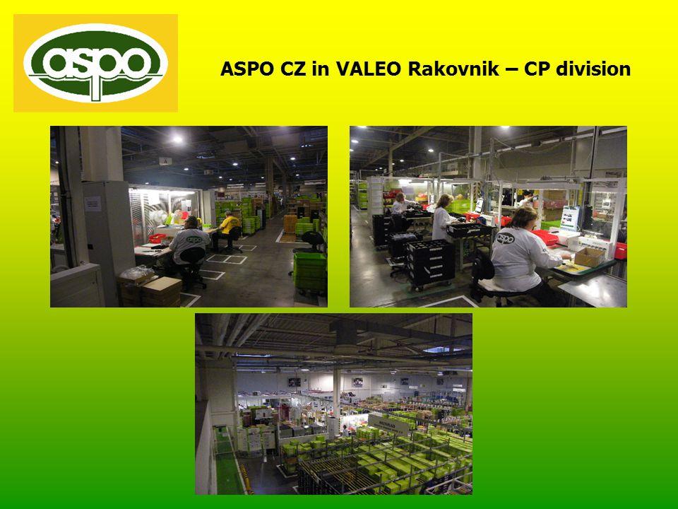 ASPO CZ in VALEO Rakovnik – CP division