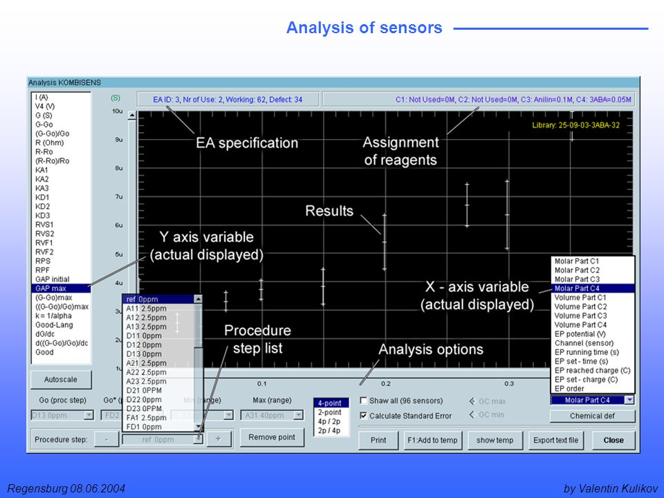 by Valentin KulikovRegensburg 08.06.2004 Analysis of sensors