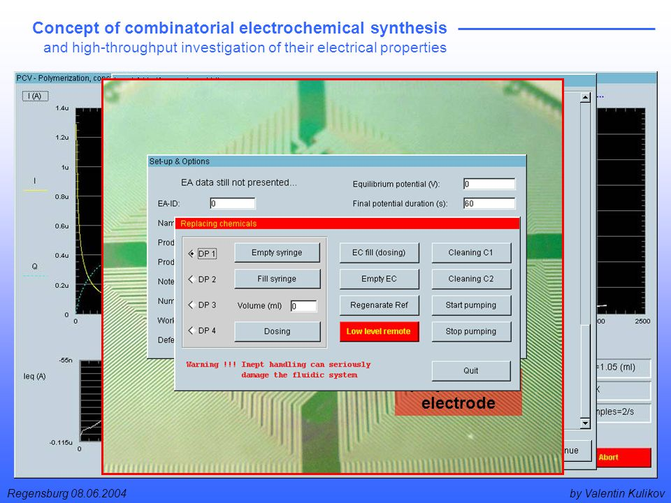 by Valentin KulikovRegensburg 08.06.2004 polymerized electrode Concept of combinatorial electrochemical synthesis and high-throughput investigation of their electrical properties