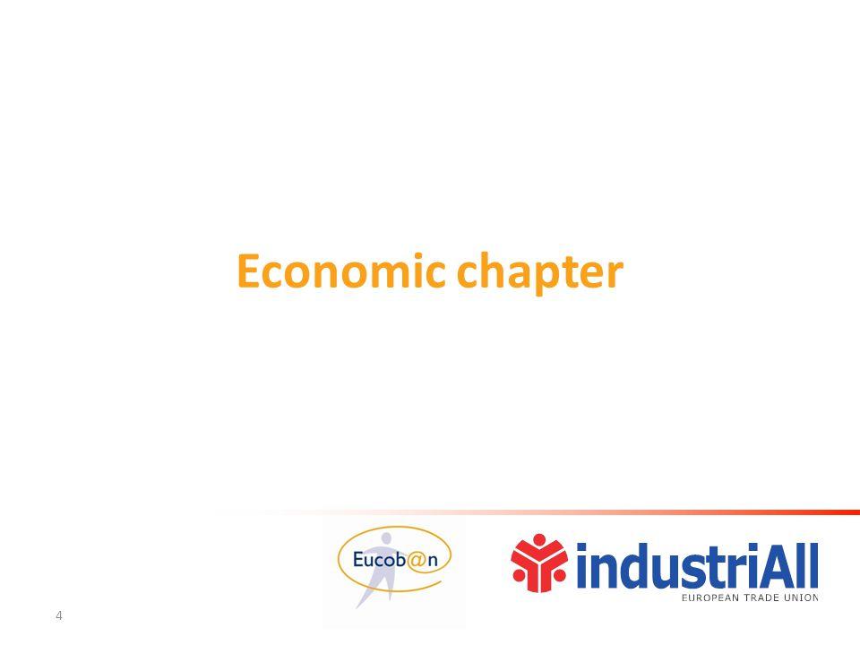 Economic chapter 4