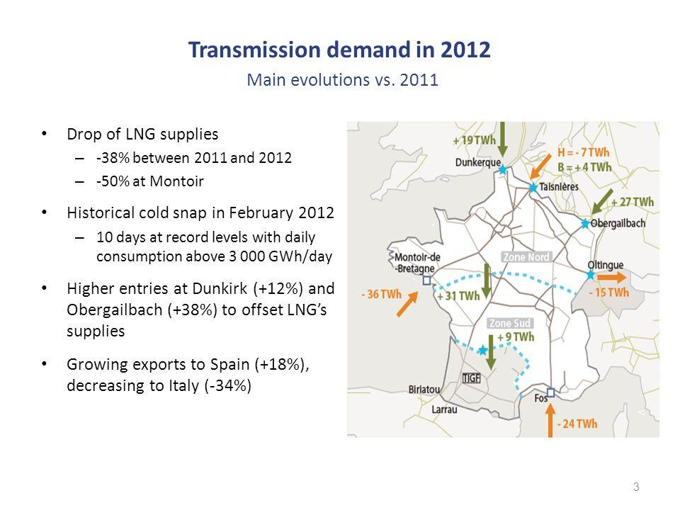 14 Larrau Interconnection Point (2013) Capacity increase 1st april 99% rate of use 64% rate of use 10% rate of use
