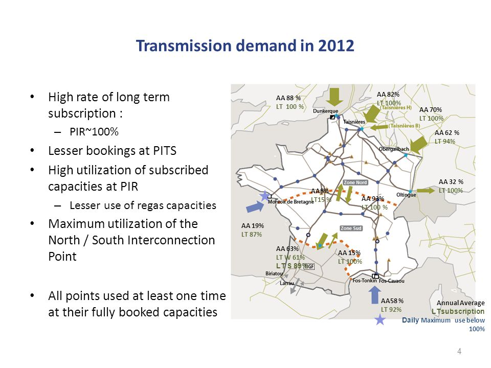 Transmission demand in 2012 High use of capacities at PIRs reflecting the global increase of gas flows through pipelines in 2012 5 Rate of subscription