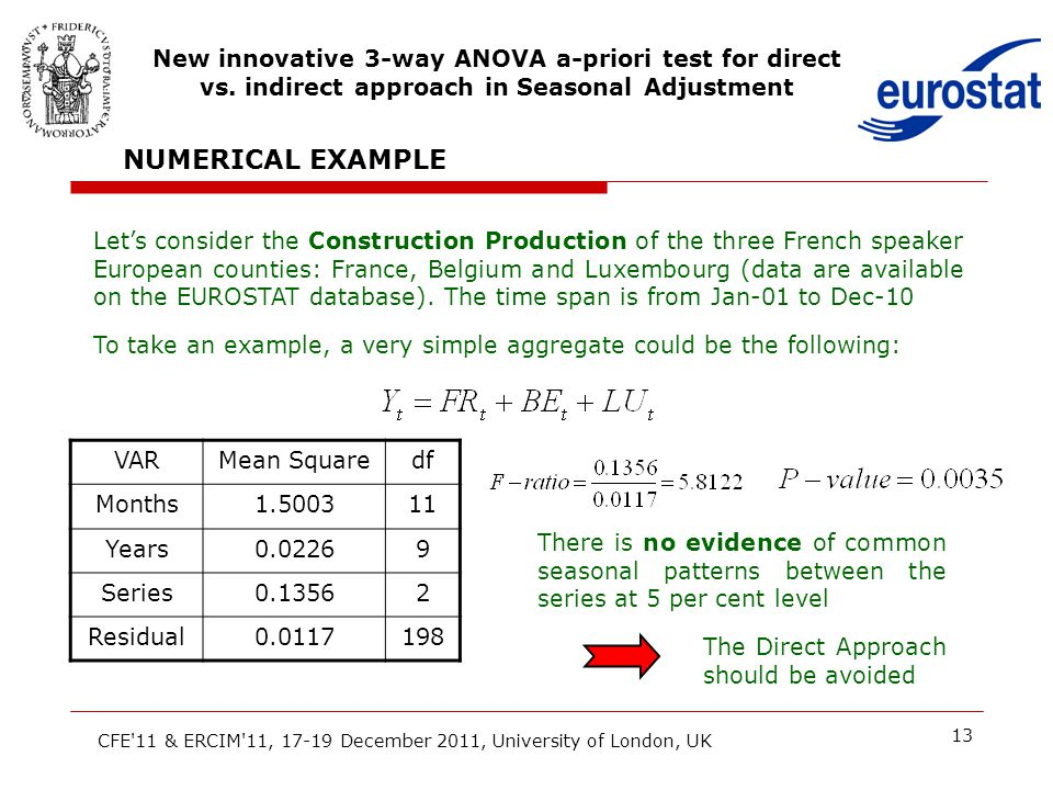 13 CFE'11 & ERCIM'11, 17-19 December 2011, University of London, UK New innovative 3-way ANOVA a-priori test for direct vs. indirect approach in Seaso