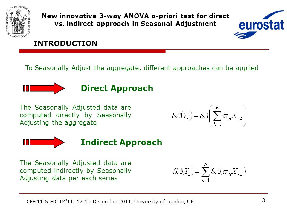 3 CFE'11 & ERCIM'11, 17-19 December 2011, University of London, UK New innovative 3-way ANOVA a-priori test for direct vs. indirect approach in Season
