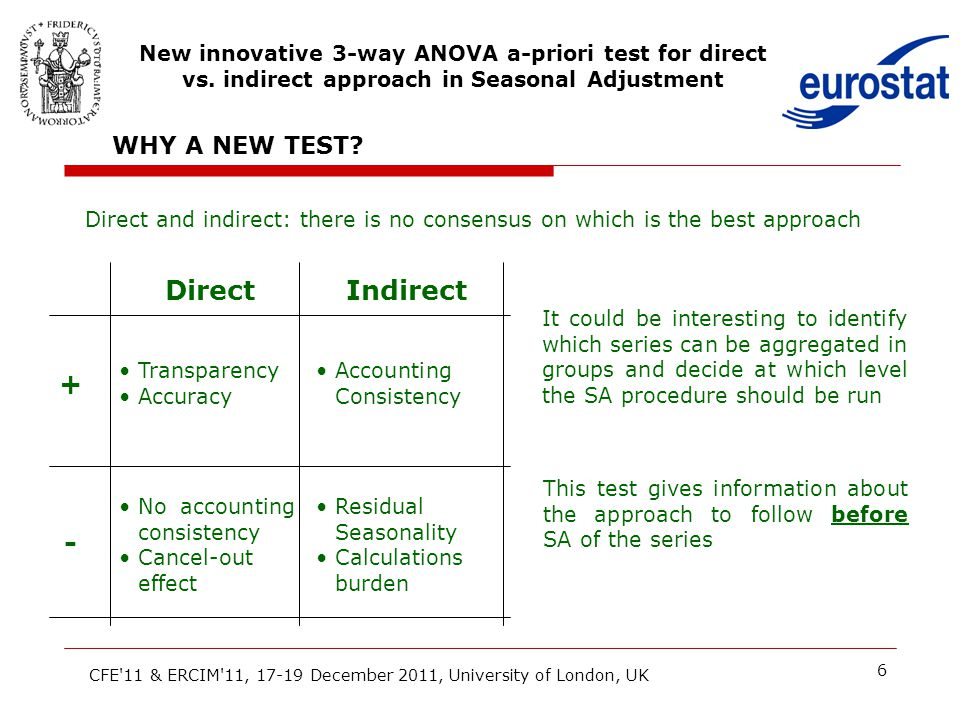 6 CFE'11 & ERCIM'11, 17-19 December 2011, University of London, UK New innovative 3-way ANOVA a-priori test for direct vs. indirect approach in Season