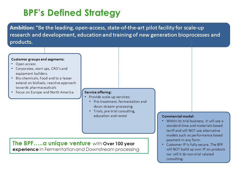 "BPF's Defined Strategy Ambition: ""Be the leading, open-access, state-of-the-art pilot facility for scale-up research and development, education and tr"