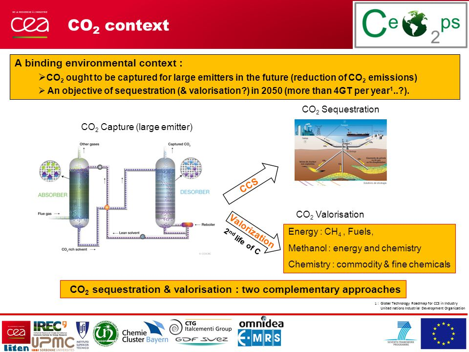 A binding environmental context :  CO 2 ought to be captured for large emitters in the future (reduction of CO 2 emissions)  An objective of sequestration (& valorisation ) in 2050 (more than 4GT per year 1.. ).