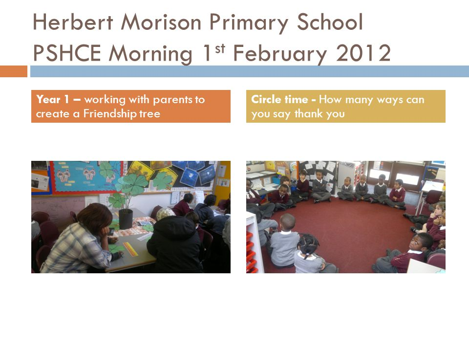 Herbert Morison Primary School PSHCE Morning 1 st February 2012 Year 1 – working with parents to create a Friendship tree Circle time - How many ways can you say thank you