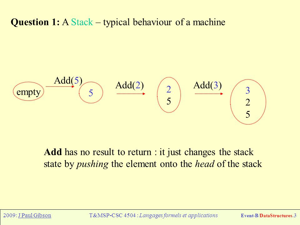 2009: J Paul GibsonT&MSP-CSC 4504 : Langages formels et applications Event-B/DataStructures.3 Question 1: A Stack – typical behaviour of a machine 2525 Add(2) 5 Add has no result to return : it just changes the stack state by pushing the element onto the head of the stack Add(3) 325325 empty Add(5)