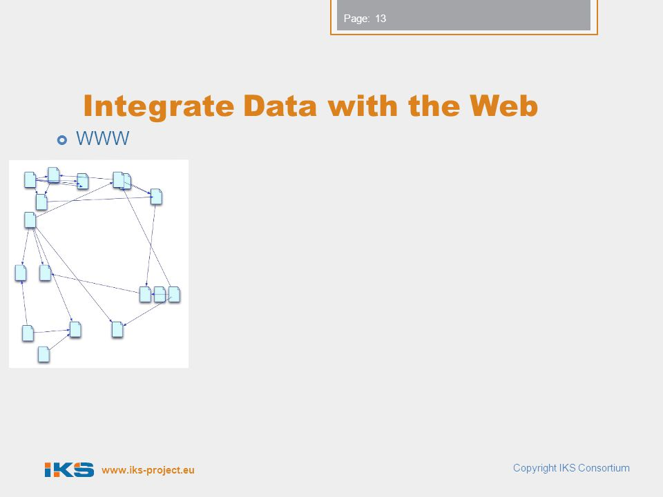 www.iks-project.eu Page: Integrate Data with the Web  WWW 13 Copyright IKS Consortium