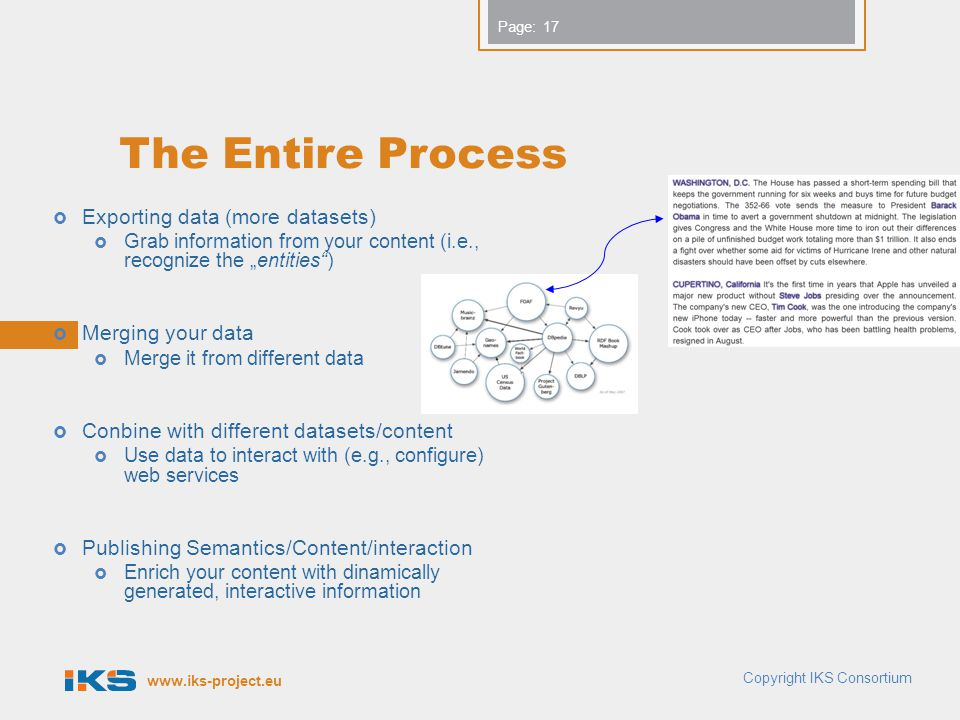 "www.iks-project.eu Page: The Entire Process  Exporting data (more datasets)  Grab information from your content (i.e., recognize the ""entities"")  M"