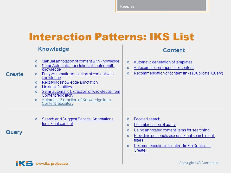 Page: Interaction Patterns: IKS List  Manual annotation of content with knowledge Manual annotation of content with knowledge  Semi-Automatic annotation of content with knowledge Semi-Automatic annotation of content with knowledge  Fully-Automatic annotation of content with knowledge Fully-Automatic annotation of content with knowledge  Rectifying knowledge annotation Rectifying knowledge annotation  Linking of entities Linking of entities  Semi-automatic Extraction of Knowledge from Content repository Semi-automatic Extraction of Knowledge from Content repository  Automatic Extraction of Knowledge from Content repository Knowledge Content  Automatic generation of templates Automatic generation of templates  Autocompletion support for content Autocompletion support for content  Recommendation of content links (Duplicate: Query) Recommendation of content links (Duplicate: Query)  Faceted search Faceted search  Disambiguation of query Disambiguation of query  Using annotated content items for searching Using annotated content items for searching  Providing personalized/contextual search result filters Providing personalized/contextual search result filters  Recommendation of content links (Duplicate: Create) Recommendation of content links (Duplicate: Create)  Search and Suggest Service: Annotations for textual content Search and Suggest Service: Annotations for textual content Create Query 38 Copyright IKS Consortium