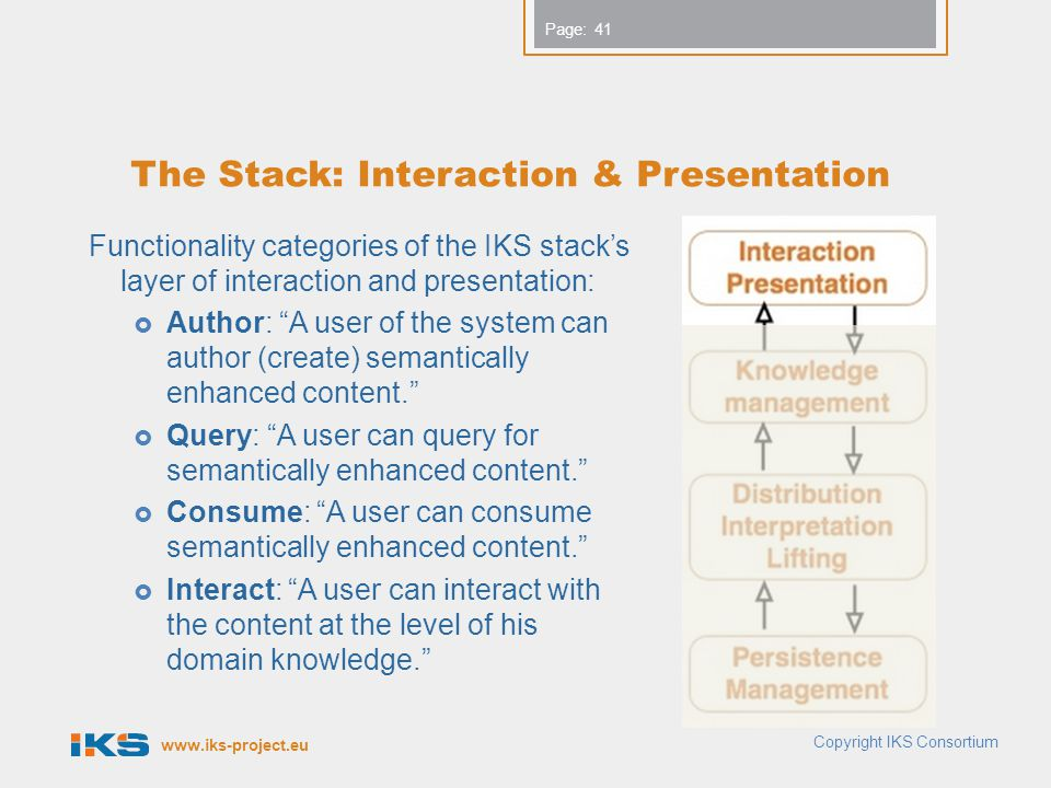 www.iks-project.eu Page: The Stack: Interaction & Presentation Functionality categories of the IKS stack's layer of interaction and presentation:  Au