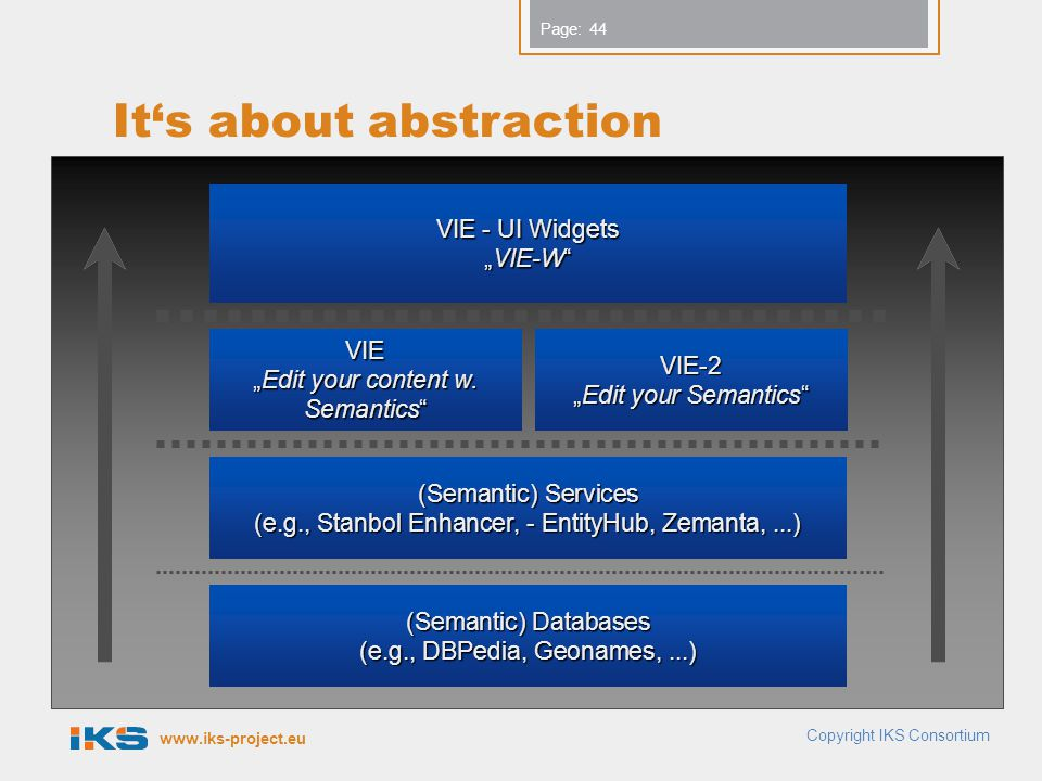 "Page: It's about abstraction VIE - UI Widgets ""VIE-W VIE - UI Widgets ""VIE-W VIE ""Edit your content w."