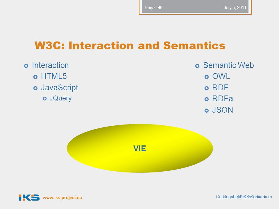 Page: Copyright IKS Consortium 49 W3C: Interaction and Semantics  Interaction  HTML5  JavaScript  JQuery  Semantic Web  OWL  RDF  RDFa  JSON VIE July 5, Copyright IKS Consortium